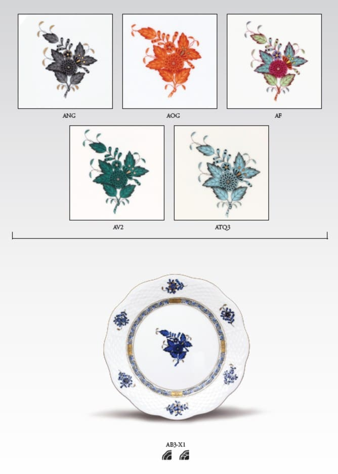 Herend-Apponyi-Chinese-Bouquet-Colors